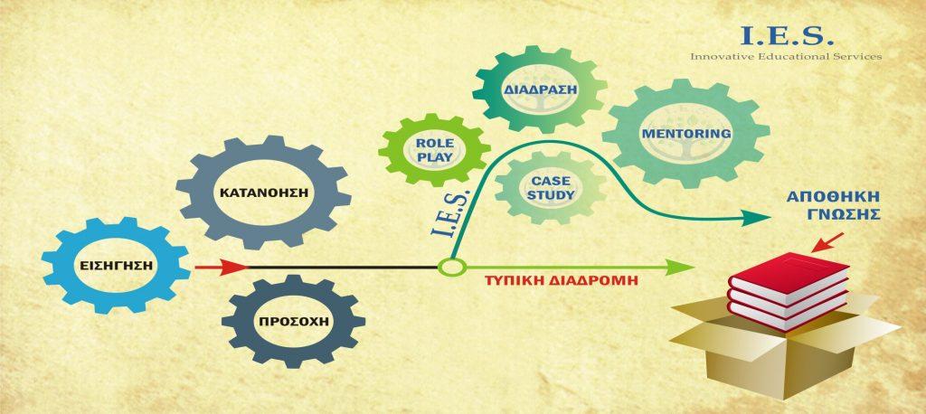 methodologia seminariou