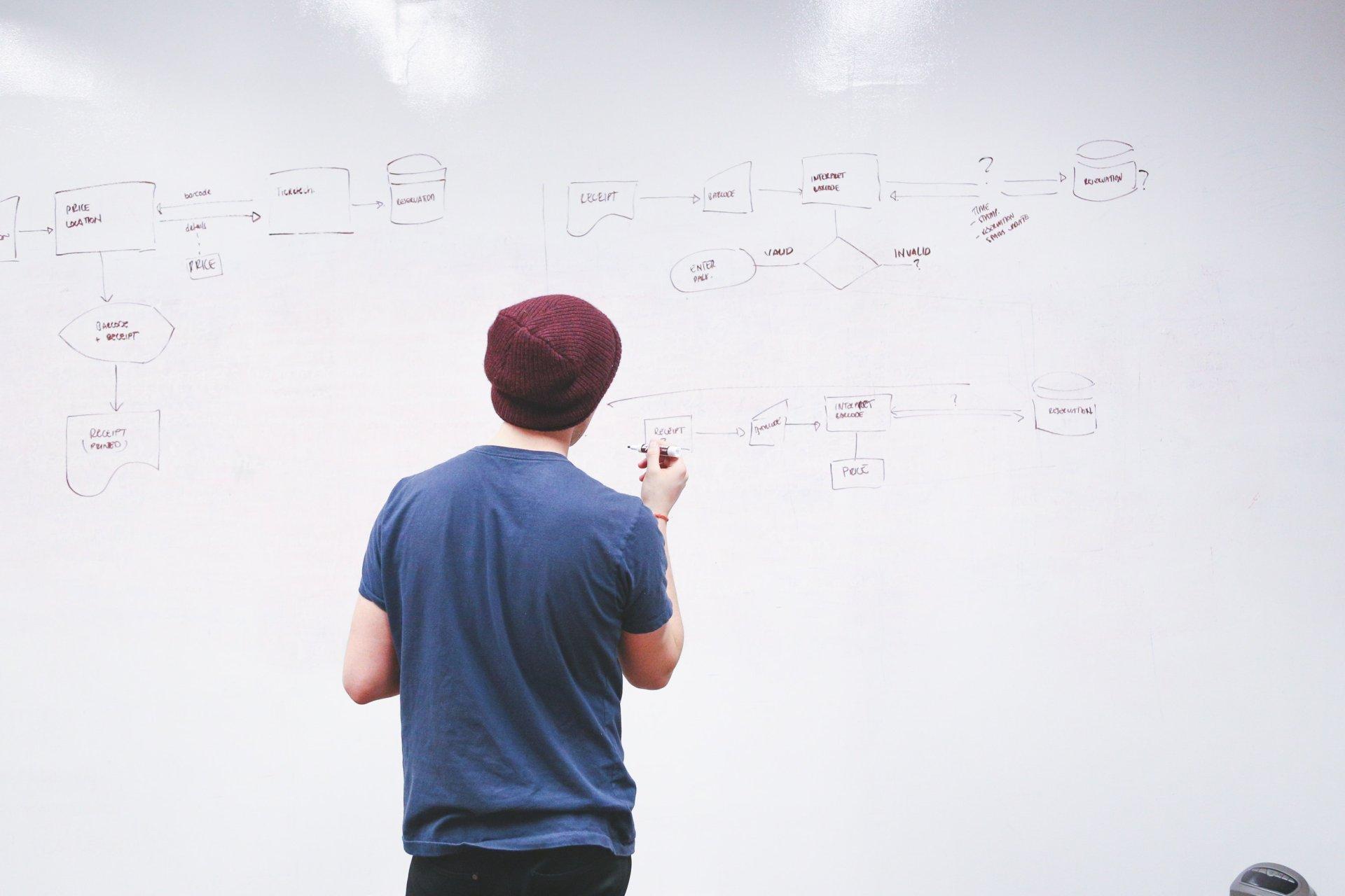 Σεμινάριο Επιχειρηματικού Πλάνου για Start Up 1